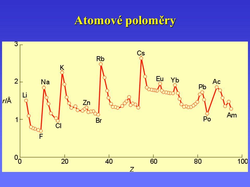 Atomové poloměry [Å][Å][Å][Å]
