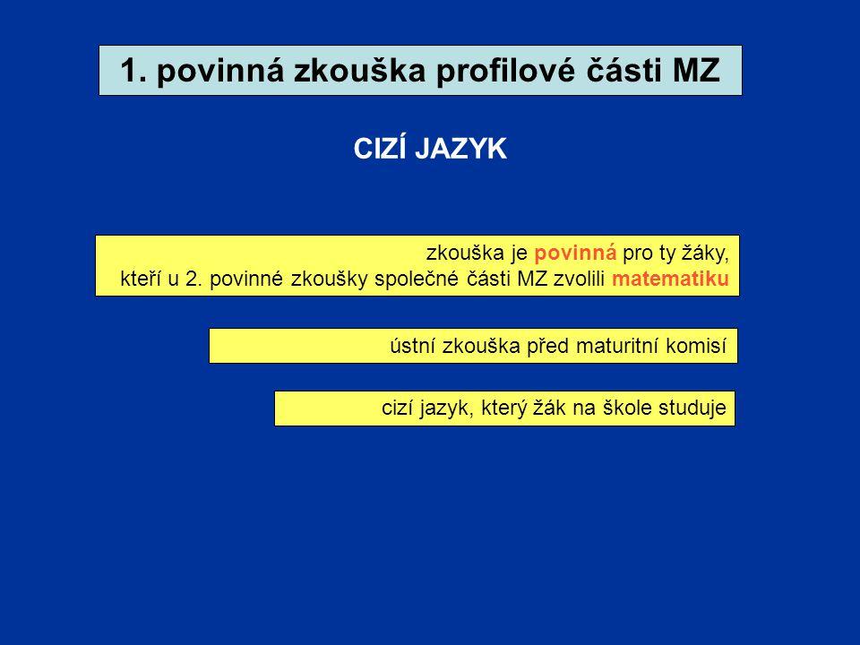 1. povinná zkouška profilové části MZ zkouška je povinná pro ty žáky, kteří u 2.