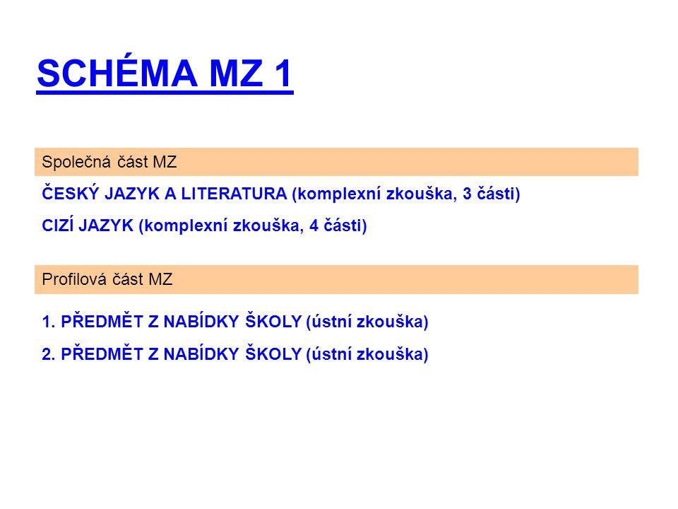 SCHÉMA MZ 1 ČESKÝ JAZYK A LITERATURA (komplexní zkouška, 3 části) CIZÍ JAZYK (komplexní zkouška, 4 části) Profilová část MZ 1.