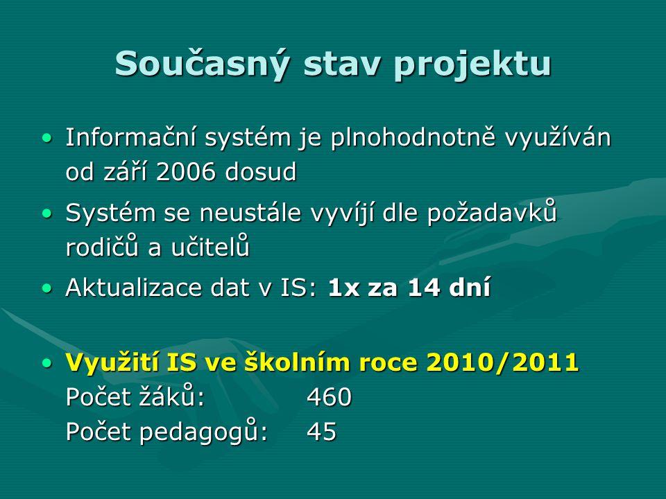 Současný stav projektu Informační systém je plnohodnotně využíván od září 2006 dosudInformační systém je plnohodnotně využíván od září 2006 dosud Systém se neustále vyvíjí dle požadavků rodičů a učitelůSystém se neustále vyvíjí dle požadavků rodičů a učitelů Aktualizace dat v IS: 1x za 14 dníAktualizace dat v IS: 1x za 14 dní Využití IS ve školním roce 2010/2011 Počet žáků: 460 Počet pedagogů:45Využití IS ve školním roce 2010/2011 Počet žáků: 460 Počet pedagogů:45
