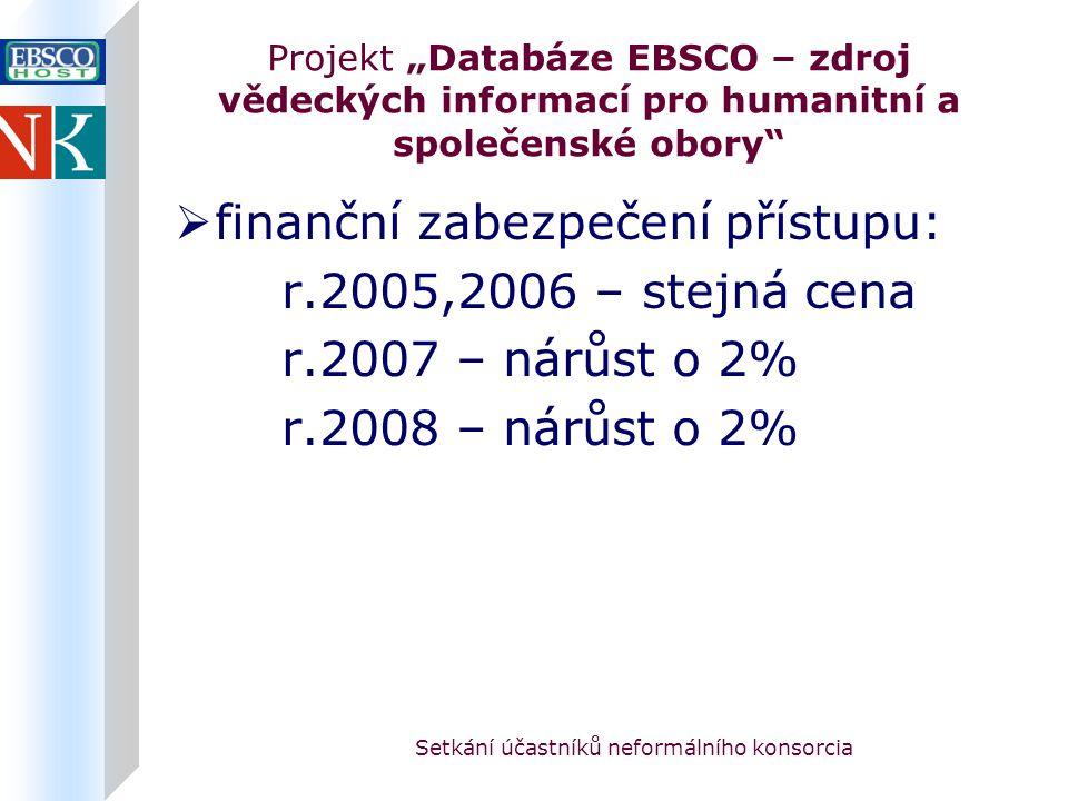 """Setkání účastníků neformálního konsorcia Projekt """"Databáze EBSCO – zdroj vědeckých informací pro humanitní a společenské obory  finanční zabezpečení přístupu: r.2005,2006 – stejná cena r.2007 – nárůst o 2% r.2008 – nárůst o 2%"""