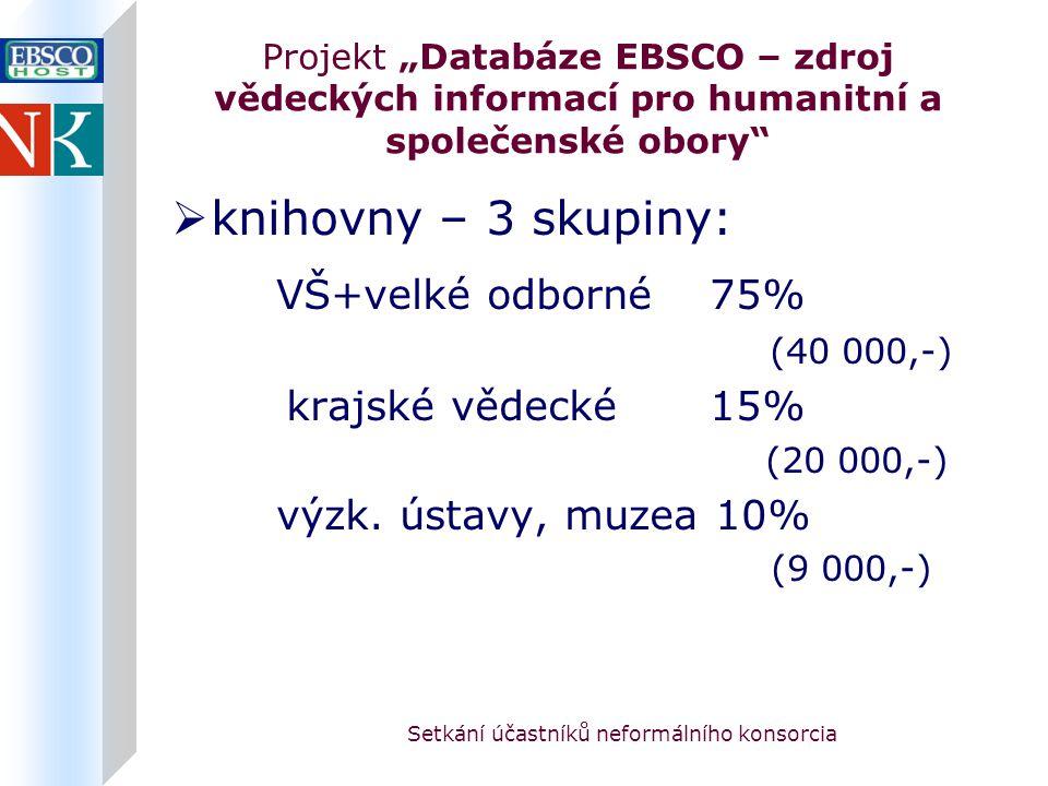 """Setkání účastníků neformálního konsorcia Projekt """"Databáze EBSCO – zdroj vědeckých informací pro humanitní a společenské obory  iniciativa fy EBSCO: Library, Information Science & Technology Abstracts od listopadu 2005"""