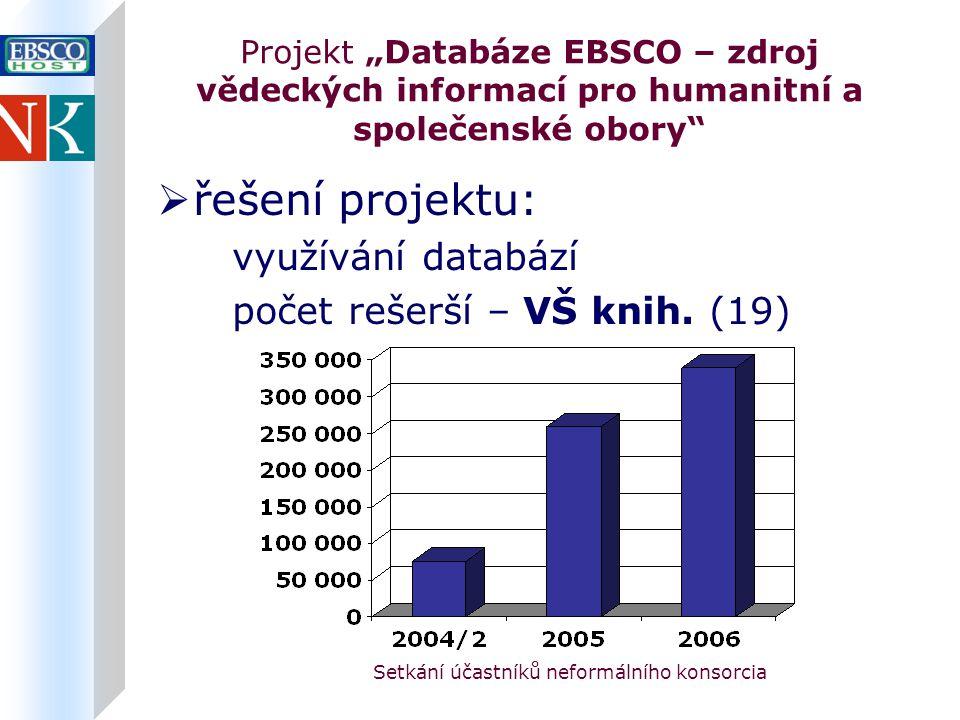 """Setkání účastníků neformálního konsorcia Projekt """"Databáze EBSCO – zdroj vědeckých informací pro humanitní a společenské obory  řešení projektu: využívání databází počet rešerší – VŠ knih."""