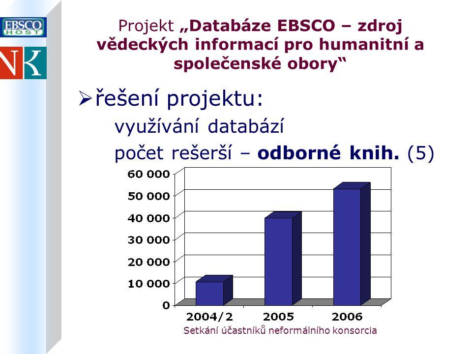 """Setkání účastníků neformálního konsorcia Projekt """"Databáze EBSCO – zdroj vědeckých informací pro humanitní a společenské obory  řešení projektu: využívání databází počet rešerší – odborné knih."""