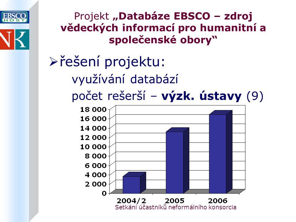"""Setkání účastníků neformálního konsorcia Projekt """"Databáze EBSCO – zdroj vědeckých informací pro humanitní a společenské obory  řešení projektu: využívání databází počet rešerší – výzk."""