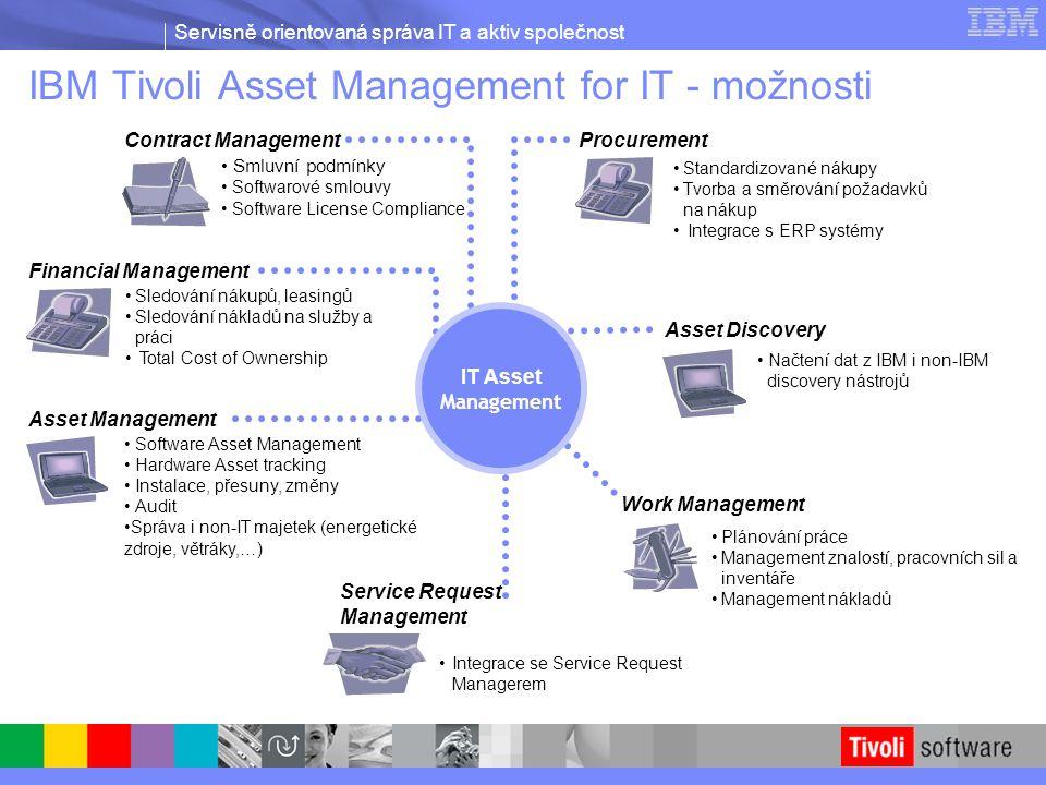 Servisně orientovaná správa IT a aktiv společnost IBM Tivoli Asset Management for IT - možnosti Asset Management Software Asset Management Hardware As