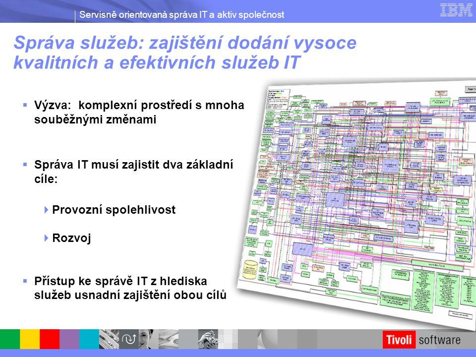 Servisně orientovaná správa IT a aktiv společnost Správa služeb: zajištění dodání vysoce kvalitních a efektivních služeb IT  Výzva: komplexní prostře