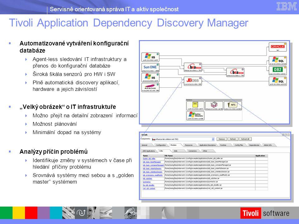 Servisně orientovaná správa IT a aktiv společnost Tivoli Application Dependency Discovery Manager  Automatizované vytváření konfigurační databáze  A
