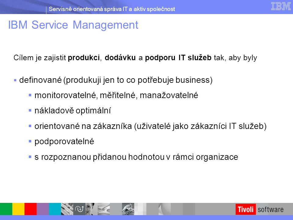Servisně orientovaná správa IT a aktiv společnost Co to je Asset Management for IT.