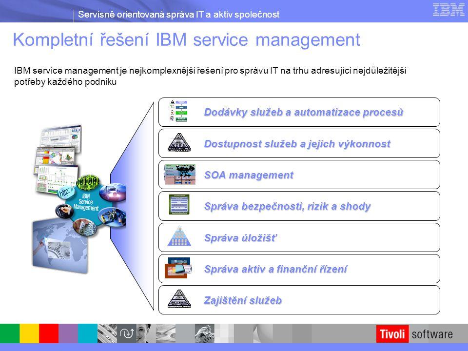 Servisně orientovaná správa IT a aktiv společnost IBM Tivoli Service Desk  Strukturované služby  Definice úkolů a služeb  Implementace a dodržování procesů  Správa změn, konfigurací a vydání  Založeno na průběžném mapování závislostí a aplikací  Jasně definované a auditovatelné procesy  Integrovaný Service Desk  Správa incidentů a problémů  Rychlá implementace, snadná konfigurovatelnost, webové rozhraní  Integrovaná správa IT majetku  IT majetek je uložen včetně veškerých detailů v konfigurační databázi  Podporuje ITIL procesy Discovery and mapping of dependencies and applications Change & Configuration Management Data Base (CCMDB) CI Relationships Incident Problem Change Release Configuration Management Services Správa služeb a IT majetku z hlediska IBM