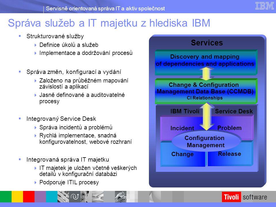 Servisně orientovaná správa IT a aktiv společnost IBM Tivoli Service Desk  Strukturované služby  Definice úkolů a služeb  Implementace a dodržování