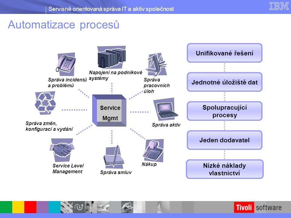 """Servisně orientovaná správa IT a aktiv společnost Tivoli Application Dependency Discovery Manager  Automatizované vytváření konfigurační databáze  Agent-less sledování IT infrastruktury a přenos do konfigurační databáze  Široká škála senzorů pro HW i SW  Plně automatická discovery aplikací, hardware a jejich závislostí  """"Velký obrázek o IT infrastruktuře  Možno přejít na detailní zobrazení informací  Možnost plánování  Minimální dopad na systémy  Analýzy příčin problémů  Identifikuje změny v systémech v čase při hledání příčiny problému  Srovnává systémy mezi sebou a s """"golden master systémem"""
