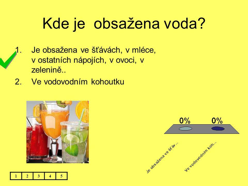 Je pitný režim důležitý.