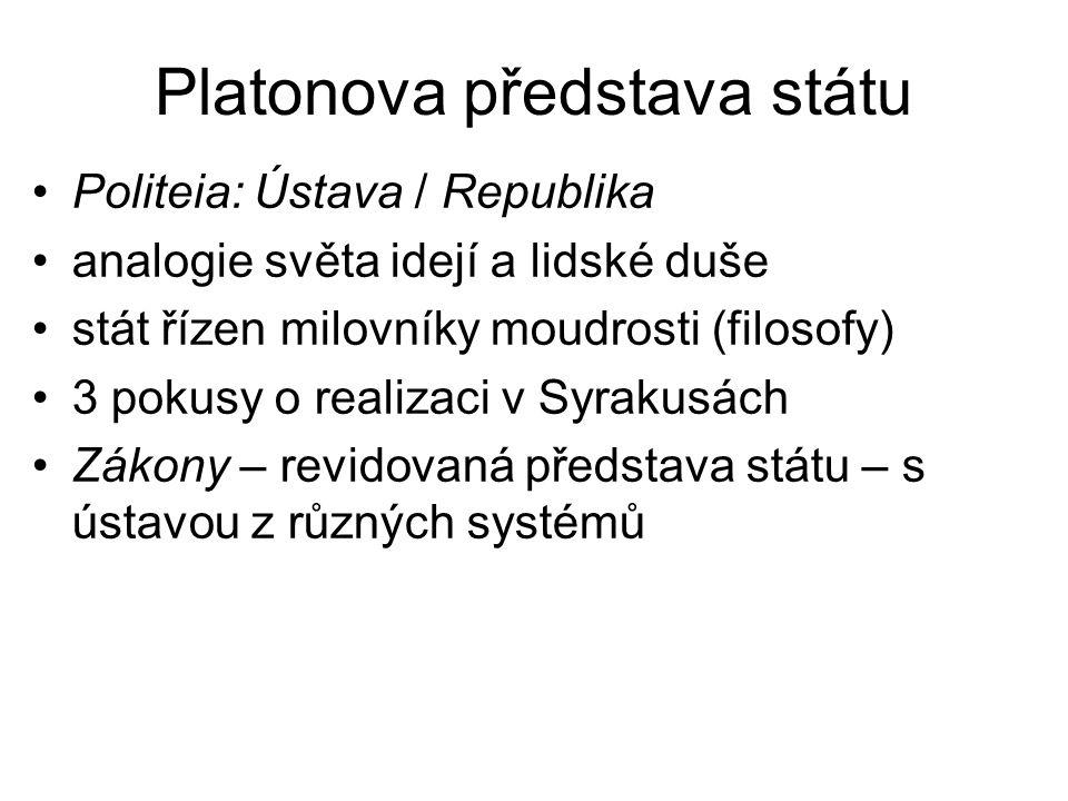 Platonova představa státu Politeia: Ústava / Republika analogie světa idejí a lidské duše stát řízen milovníky moudrosti (filosofy) 3 pokusy o realiza