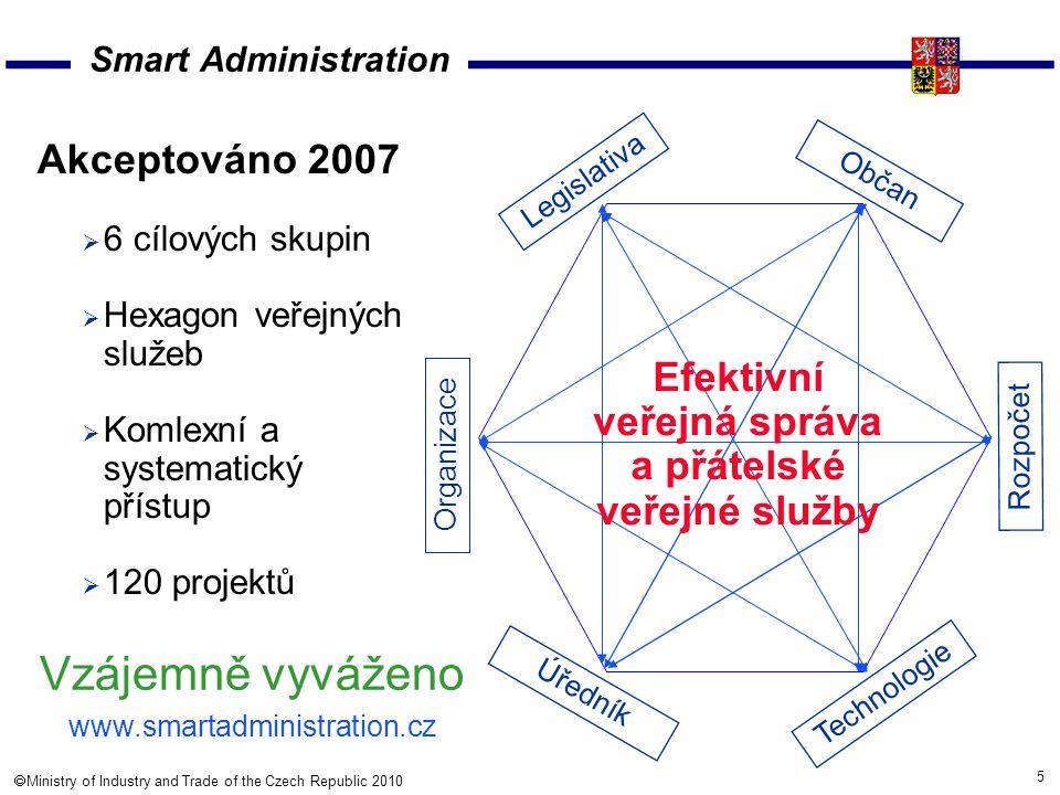 5  Ministry of Industry and Trade of the Czech Republic 2010 Smart Administration Akceptováno 2007  6 cílových skupin  Hexagon veřejných služeb 