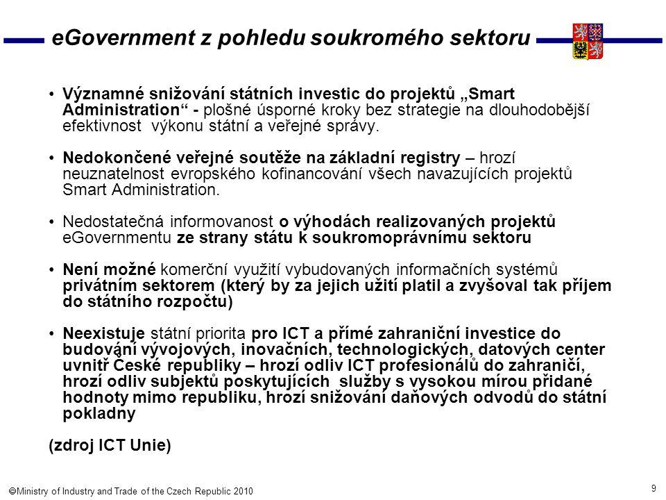 9  Ministry of Industry and Trade of the Czech Republic 2010 eGovernment z pohledu soukromého sektoru Významné snižování státních investic do projek