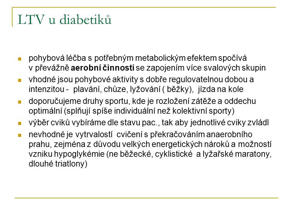 LTV u diabetiků pohybová léčba s potřebným metabolickým efektem spočívá v převážně aerobní činnosti se zapojením více svalových skupin vhodné jsou pohybové aktivity s dobře regulovatelnou dobou a intenzitou - plavání, chůze, lyžování ( běžky), jízda na kole doporučujeme druhy sportu, kde je rozložení zátěže a oddechu optimální (splňují spíše individuální než kolektivní sporty) výběr cviků vybíráme dle stavu pac., tak aby jednotlivé cviky zvládl nevhodné je vytrvalostí cvičení s překračováním anaerobního prahu, zejména z důvodu velkých energetických nároků a možností vzniku hypoglykémie (ne běžecké, cyklistické a lyžařské maratony, dlouhé triatlony)
