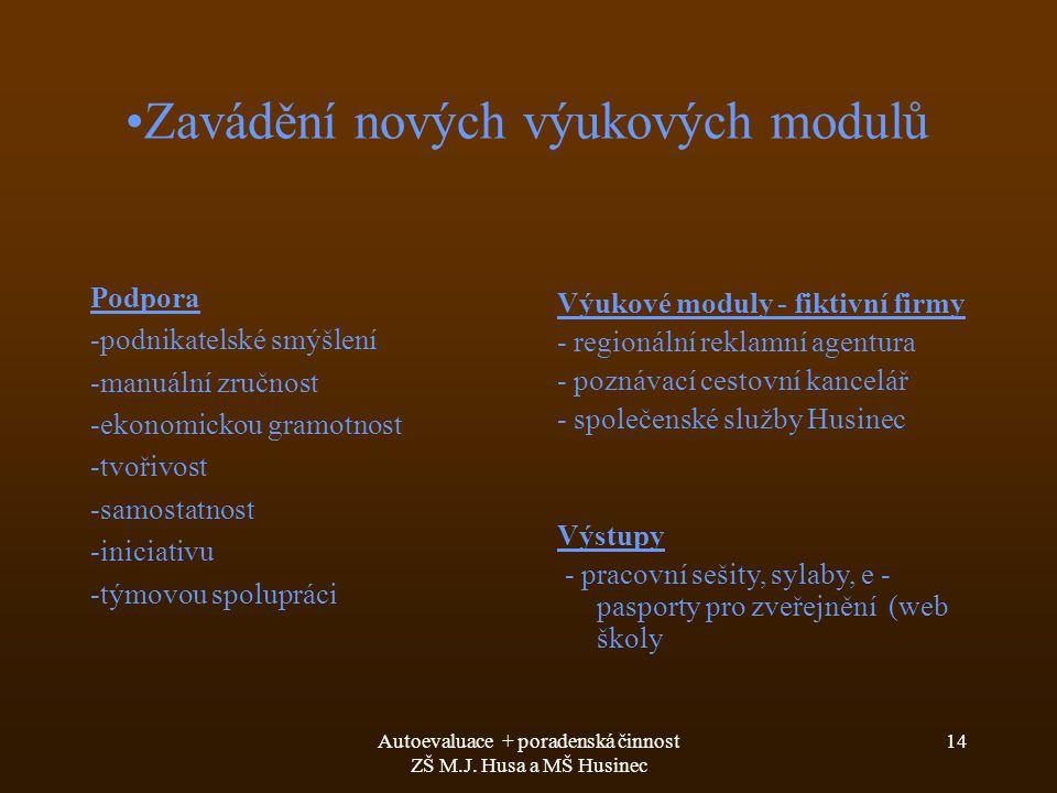 Autoevaluace + poradenská činnost ZŠ M.J. Husa a MŠ Husinec 14 Podpora -podnikatelské smýšlení -manuální zručnost -ekonomickou gramotnost -tvořivost -