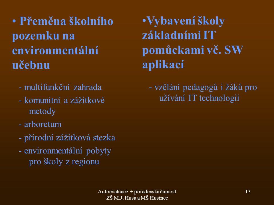 Autoevaluace + poradenská činnost ZŠ M.J. Husa a MŠ Husinec 15 - multifunkční zahrada - komunitní a zážitkové metody - arboretum - přírodní zážitková