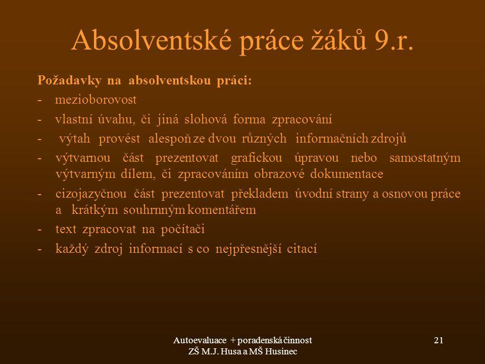 Autoevaluace + poradenská činnost ZŠ M.J. Husa a MŠ Husinec 21 Absolventské práce žáků 9.r. Požadavky na absolventskou práci: - mezioborovost - vlastn