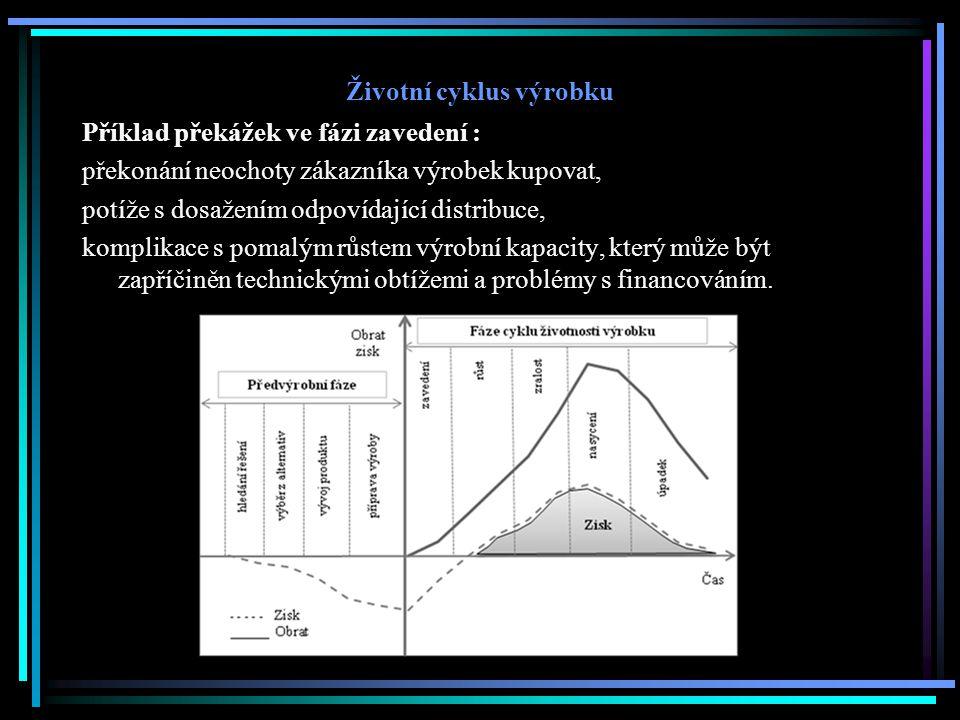 Životní cyklus výrobku Příklad překážek ve fázi zavedení : překonání neochoty zákazníka výrobek kupovat, potíže s dosažením odpovídající distribuce, k