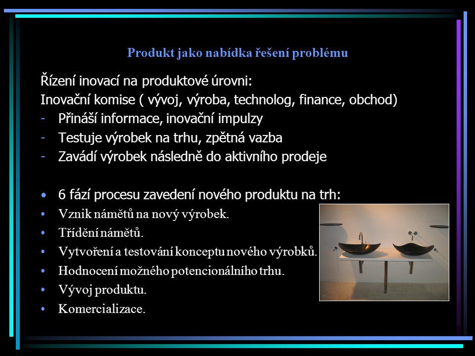 Produkt jako nabídka řešení problému Řízení inovací na produktové úrovni: Inovační komise ( vývoj, výroba, technolog, finance, obchod) -Přináší inform