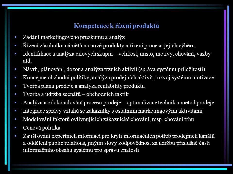 Kompetence k řízení produktů Zadání marketingového průzkumu a analýz Řízení zásobníku námětů na nové produkty a řízení procesu jejich výběru Identifik