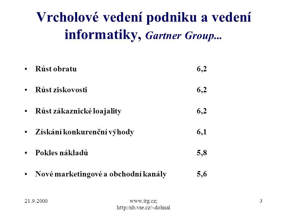 21.9.2000www.itg.cz; http:/nb.vse.cz/~dohnal 3 Vrcholové vedení podniku a vedení informatiky, Gartner Group...