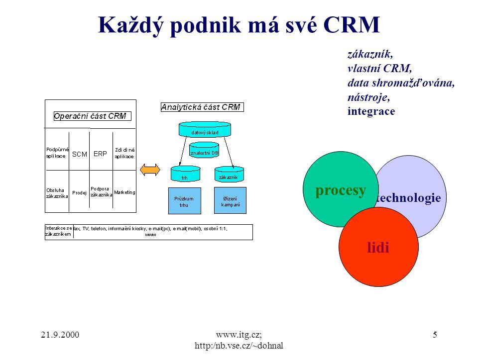 21.9.2000www.itg.cz; http:/nb.vse.cz/~dohnal 5 Každý podnik má své CRM technologie procesy lidi zákazník, vlastní CRM, data shromažďována, nástroje, integrace