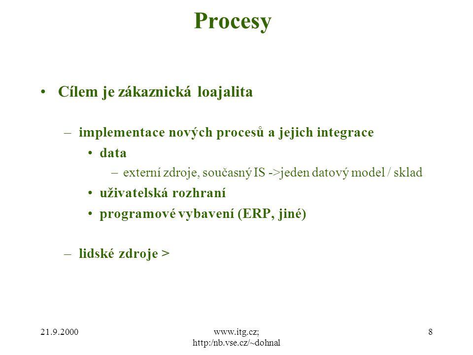 21.9.2000www.itg.cz; http:/nb.vse.cz/~dohnal 8 Procesy Cílem je zákaznická loajalita –implementace nových procesů a jejich integrace data –externí zdroje, současný IS ->jeden datový model / sklad uživatelská rozhraní programové vybavení (ERP, jiné) –lidské zdroje >