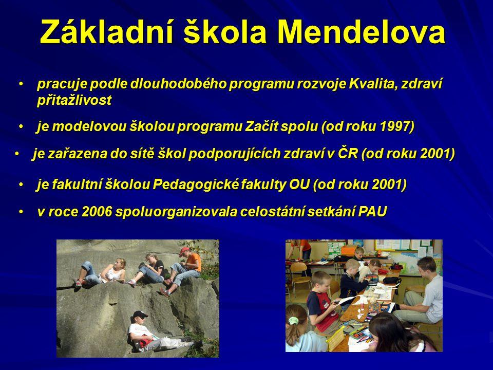 Základní škola Mendelova pracuje podle dlouhodobého programu rozvoje Kvalita, zdraví přitažlivostpracuje podle dlouhodobého programu rozvoje Kvalita, zdraví přitažlivost je modelovou školou programu Začít spolu (od roku 1997)je modelovou školou programu Začít spolu (od roku 1997) je zařazena do sítě škol podporujících zdraví v ČR (od roku 2001)je zařazena do sítě škol podporujících zdraví v ČR (od roku 2001) je fakultní školou Pedagogické fakulty OU (od roku 2001)je fakultní školou Pedagogické fakulty OU (od roku 2001) v roce 2006 spoluorganizovala celostátní setkání PAUv roce 2006 spoluorganizovala celostátní setkání PAU