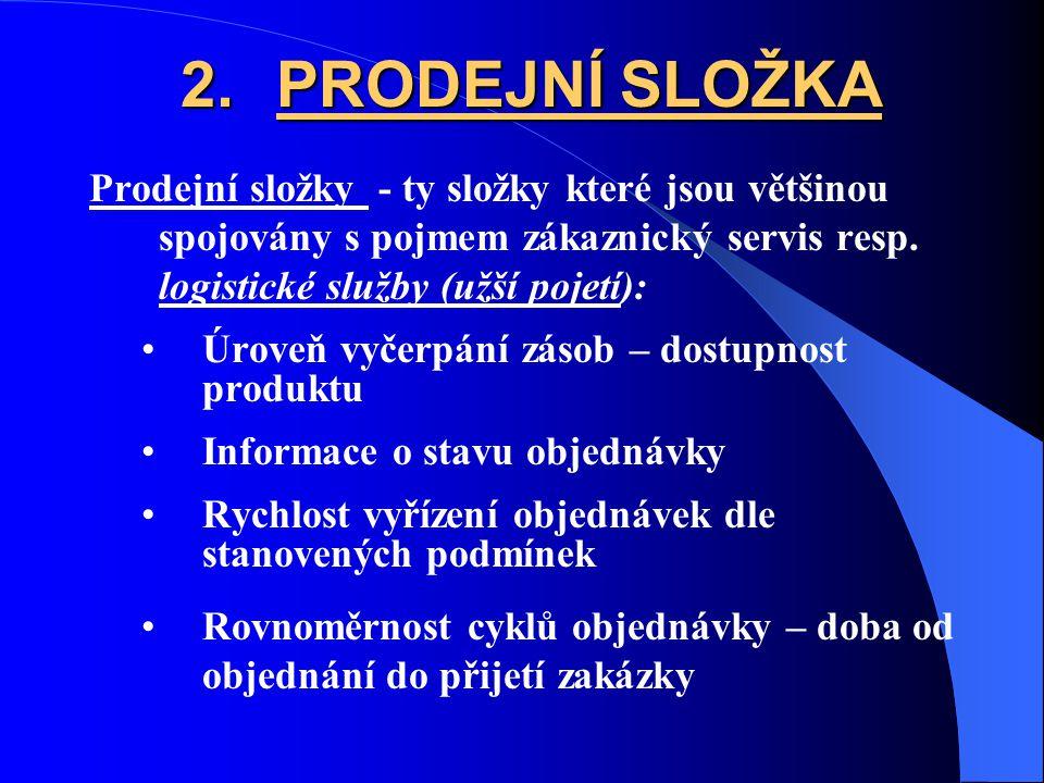2.PRODEJNÍ SLOŽKA Prodejní složky - ty složky které jsou většinou spojovány s pojmem zákaznický servis resp. logistické služby (užší pojetí): Úroveň v