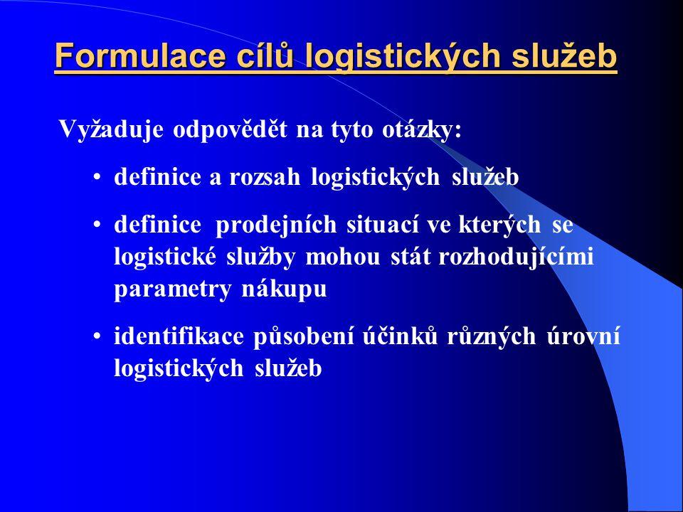 Formulace cílů logistických služeb Vyžaduje odpovědět na tyto otázky: definice a rozsah logistických služeb definice prodejních situací ve kterých se