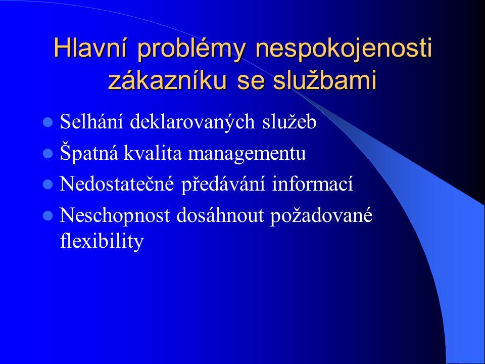 Hlavní problémy nespokojenosti zákazníku se službami Selhání deklarovaných služeb Špatná kvalita managementu Nedostatečné předávání informací Neschopn
