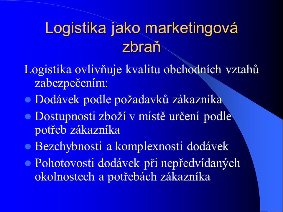Logistika jako marketingová zbraň Logistika ovlivňuje kvalitu obchodních vztahů zabezpečením: Dodávek podle požadavků zákazníka Dostupnosti zboží v mí