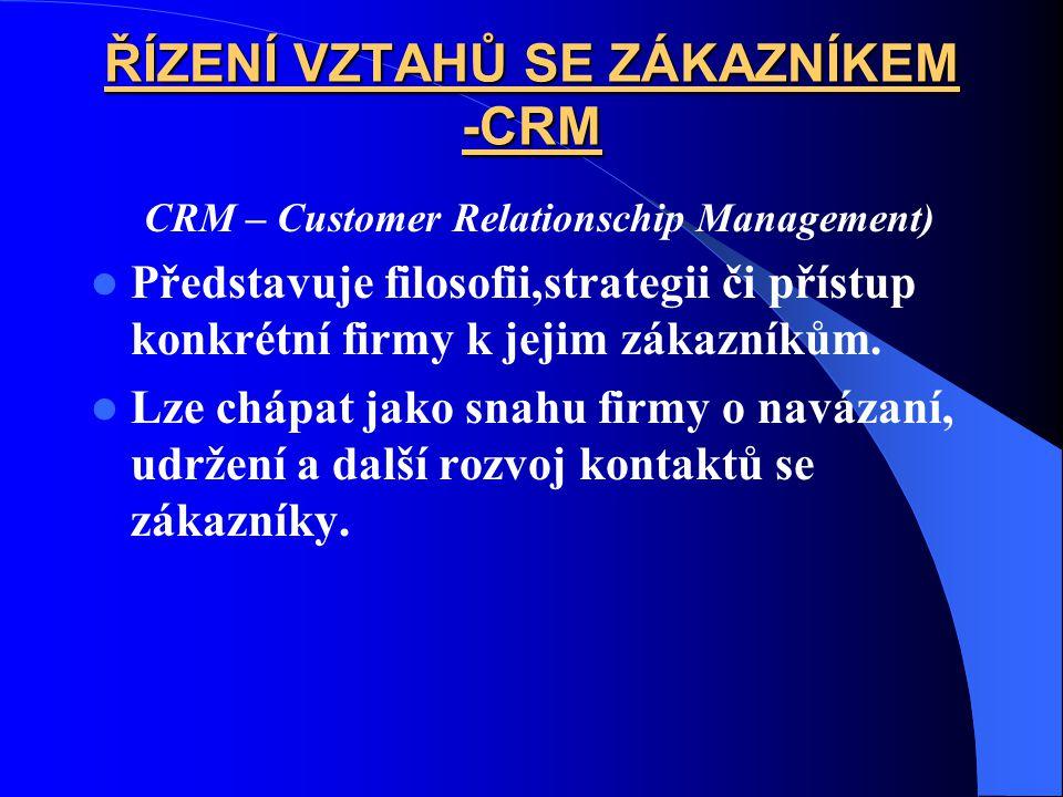 ŘÍZENÍ VZTAHŮ SE ZÁKAZNÍKEM -CRM CRM – Customer Relationschip Management) Představuje filosofii,strategii či přístup konkrétní firmy k jejim zákazníků