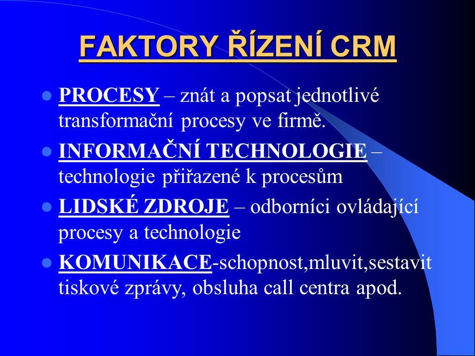 FAKTORY ŘÍZENÍ CRM PROCESY – znát a popsat jednotlivé transformační procesy ve firmě. INFORMAČNÍ TECHNOLOGIE – technologie přiřazené k procesům LIDSKÉ