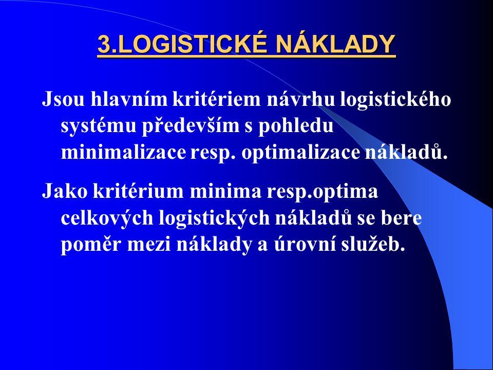 3.LOGISTICKÉ NÁKLADY Jsou hlavním kritériem návrhu logistického systému především s pohledu minimalizace resp. optimalizace nákladů. Jako kritérium mi
