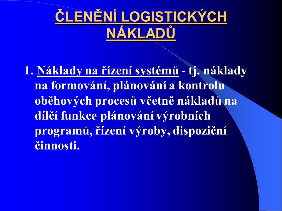 ČLENĚNÍ LOGISTICKÝCH NÁKLADŮ 1. Náklady na řízení systémů - tj. náklady na formování, plánování a kontrolu oběhových procesů včetně nákladů na dílčí f