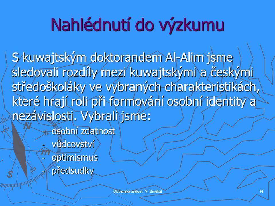 Občanská zralost V. Smékal14 Nahlédnutí do výzkumu S kuwajtským doktorandem Al-Alim jsme sledovali rozdíly mezi kuwajtskými a českými středoškoláky ve