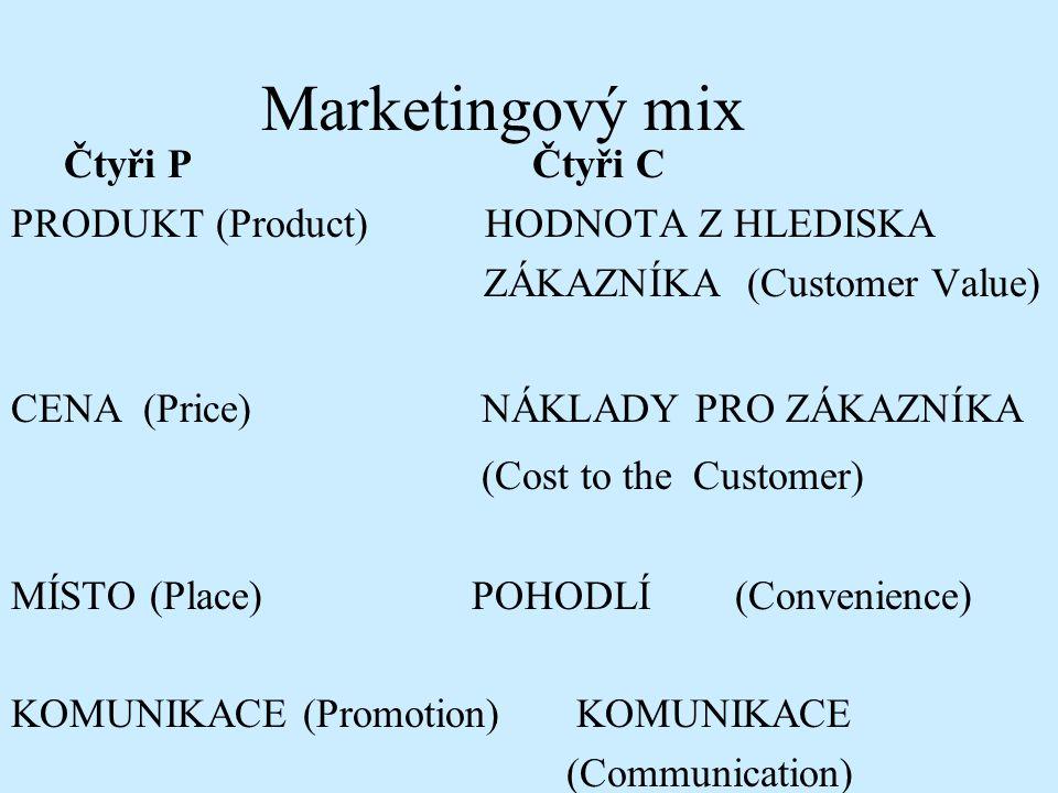 Marketingový mix Čtyři P Čtyři C PRODUKT (Product) HODNOTA Z HLEDISKA ZÁKAZNÍKA (Customer Value) CENA (Price) NÁKLADY PRO ZÁKAZNÍKA (Cost to the Custo