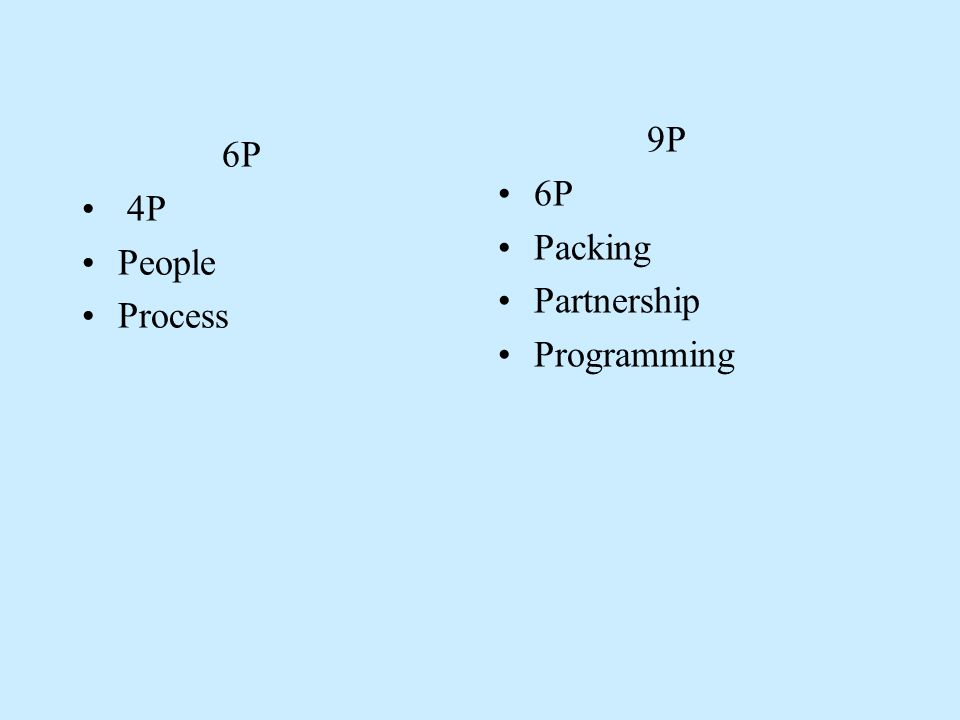6P 4P People Process 9P 6P Packing Partnership Programming