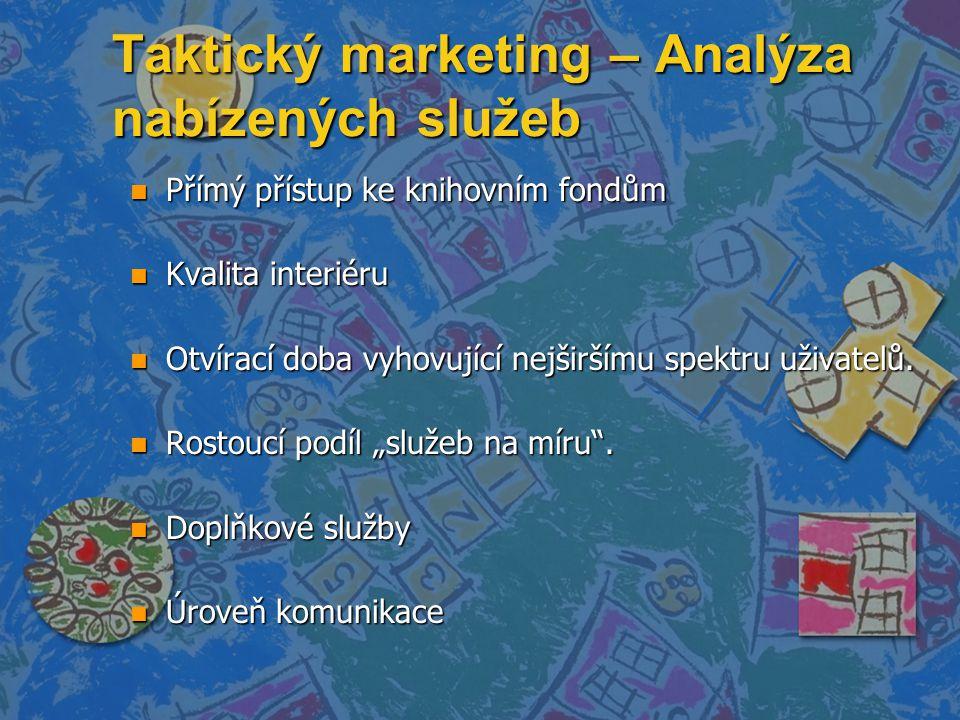 Taktický marketing – Analýza nabízených služeb n Přímý přístup ke knihovním fondům n Kvalita interiéru n Otvírací doba vyhovující nejširšímu spektru u