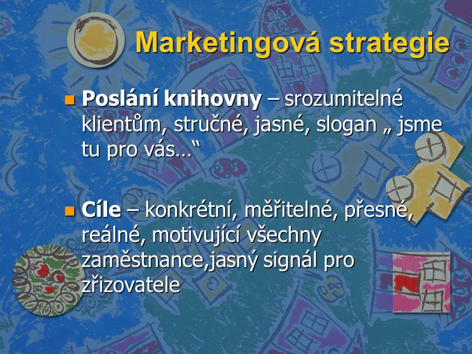 """Marketingová strategie n Poslání knihovny – srozumitelné klientům, stručné, jasné, slogan """" jsme tu pro vás…"""" n Cíle – konkrétní, měřitelné, přesné, r"""