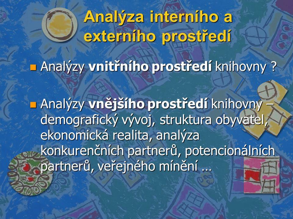 Analýza interního a externího prostředí n Analýzy vnitřního prostředí knihovny ? n Analýzy vnějšího prostředí knihovny – demografický vývoj, struktura