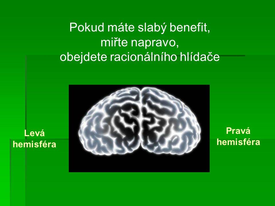 Pokud máte slabý benefit, miřte napravo, obejdete racionálního hlídače Levá hemisféra Pravá hemisféra