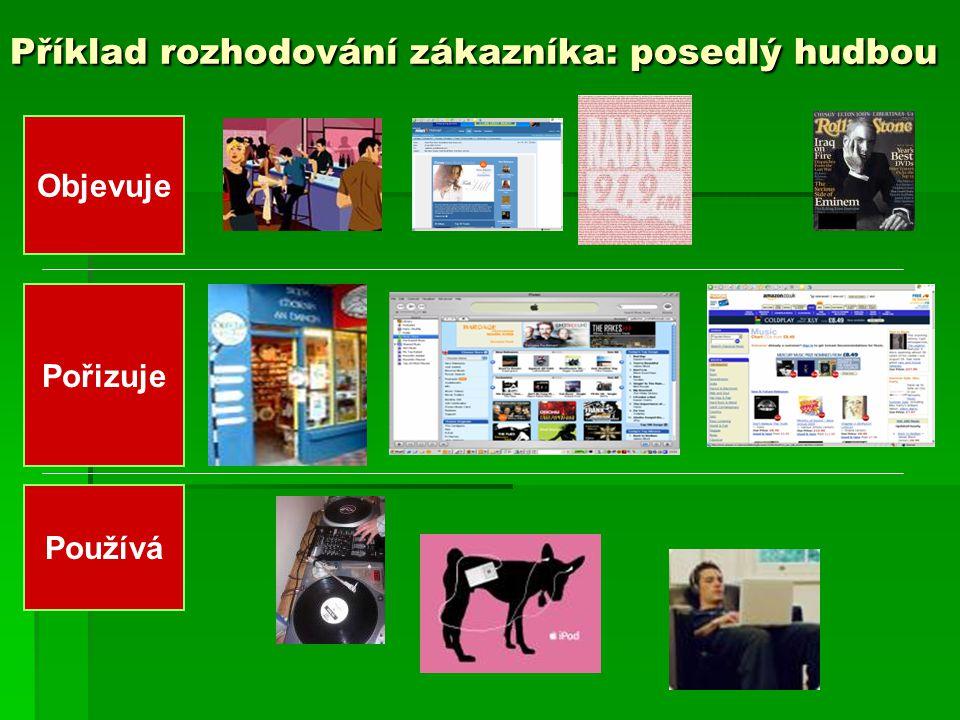 Reklama – www - relativně levná (dostupná, každý si ji může dovolit) - dá se určit efektivita.