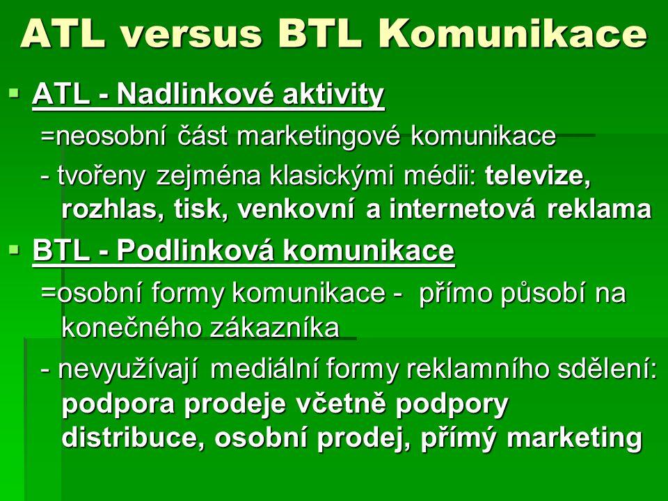 ATL versus BTL Komunikace  ATL - Nadlinkové aktivity = neosobní část marketingové komunikace - tvořeny zejména klasickými médii: televize, rozhlas, tisk, venkovní a internetová reklama  BTL - Podlinková komunikace =osobní formy komunikace - přímo působí na konečného zákazníka - nevyužívají mediální formy reklamního sdělení: podpora prodeje včetně podpory distribuce, osobní prodej, přímý marketing