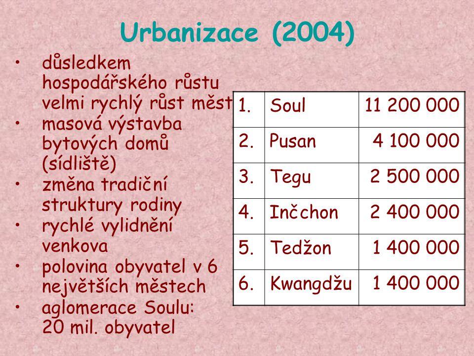 Urbanizace (2004) důsledkem hospodářského růstu velmi rychlý růst měst masová výstavba bytových domů (sídliště) změna tradiční struktury rodiny rychlé