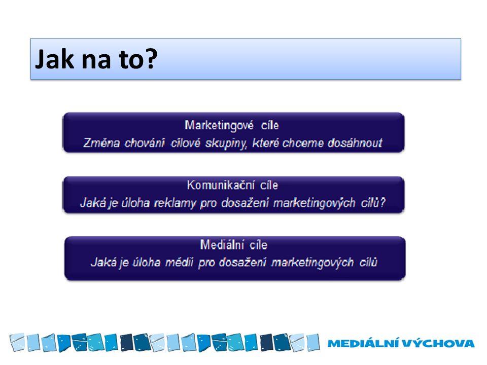 Test Zadání klienta Upřesňující informace Porada Co znamená debrief?